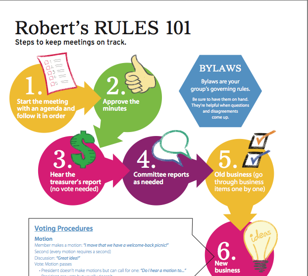 robert s rules of order for meetings koni polycode co