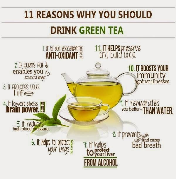 Neve*sottile : I benefici del tè verde