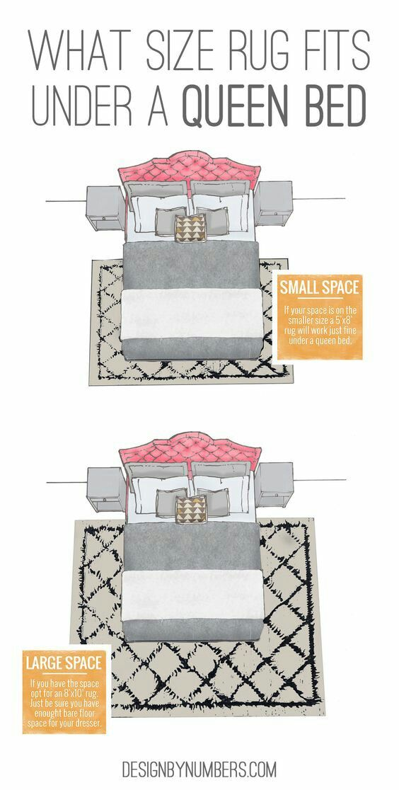 Howtostylearug Carpet Bedroomrug In 2019 Rug Under
