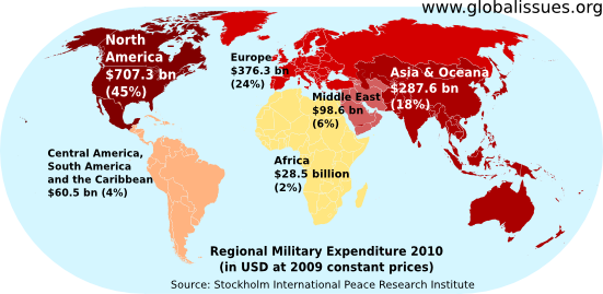 military spending... insane. | Military spending, Military ...