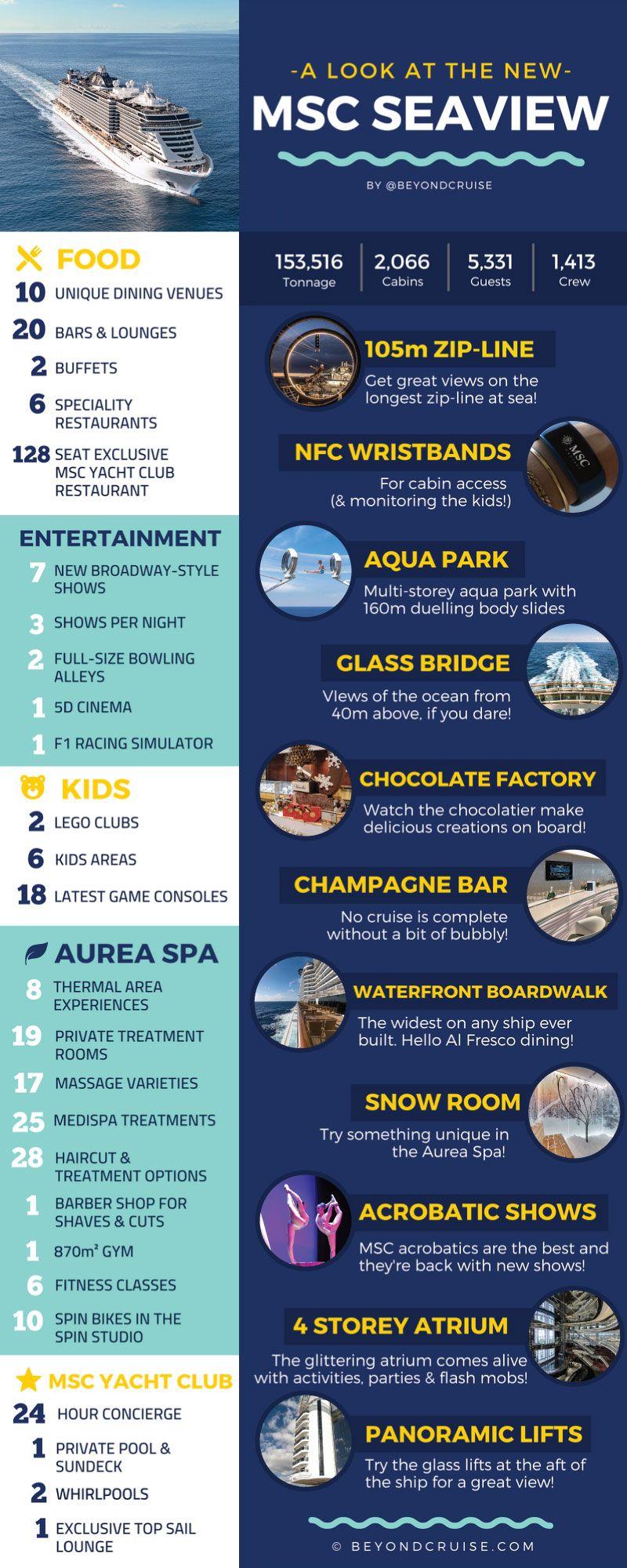 MSC Seaview Top 15 Things To Do | Msc cruises, Honeymoon ...