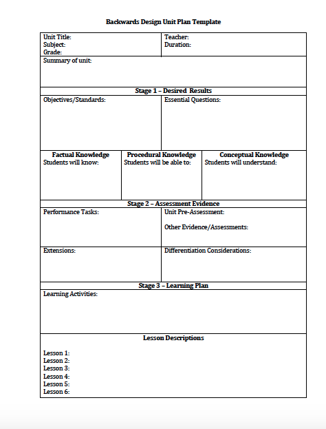 Unit Plan And Lesson Plan Templates For Backwards Planning Underst