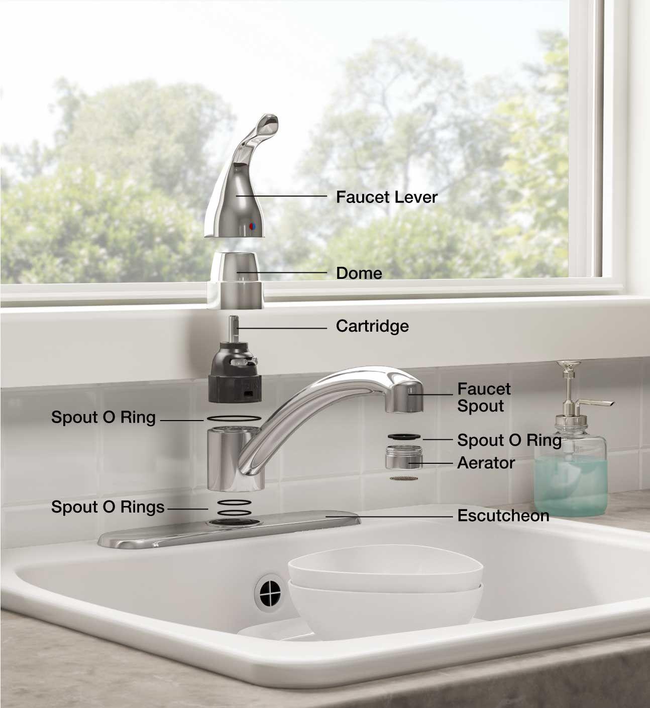 10 How To Choose Cohesive Bathroom Plumbing Fixtures Kitchen Faucet Parts Faucet Parts Kitchen Faucet