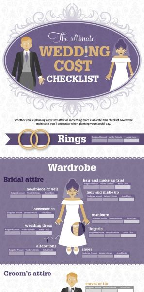 the ultimate wedding cost checklist nice itemized list of all the