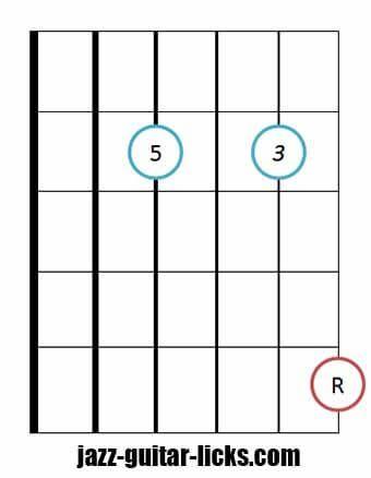 Drop 2 major triad bass on fourth string 3   D.W.Good 33 (Mozart ...
