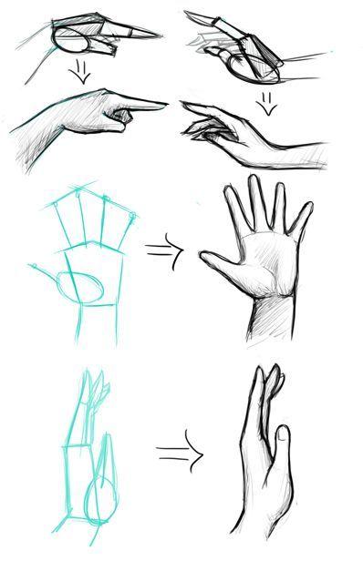 Photo of hand tutorial (aikaterynne.tumbl …)