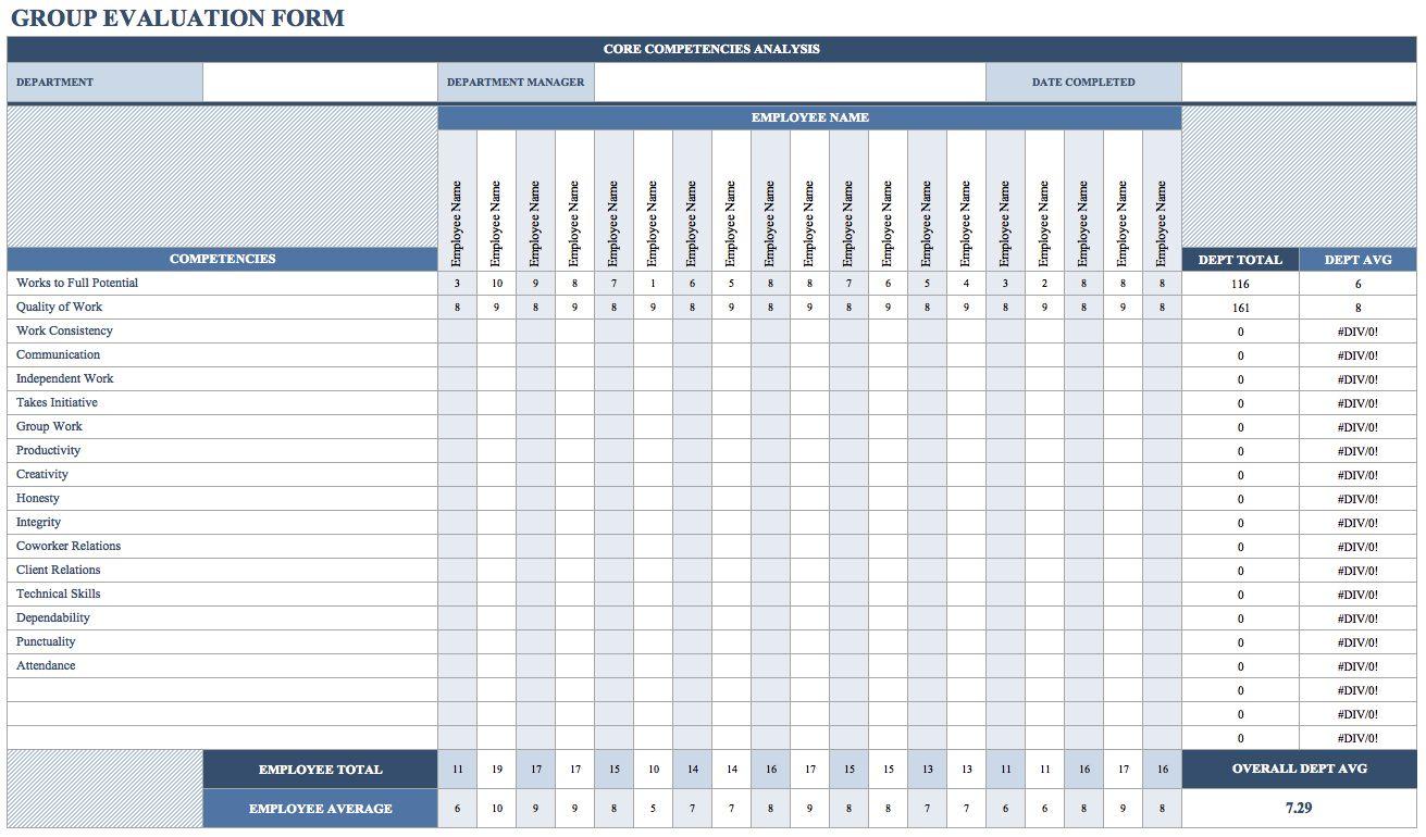 evaluation form kpi  Free Employee Performance Review Templates - Smartsheet ...