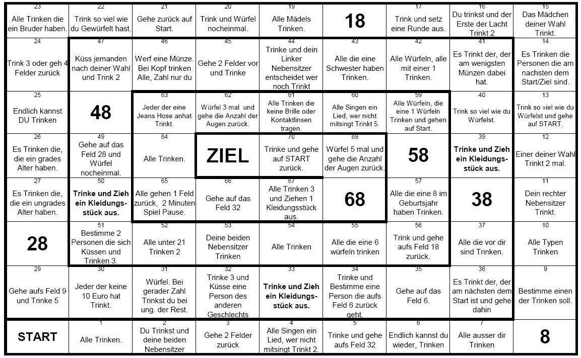 Pin Von Lara Zerb Auf Mädelswochenende Trinkspiel Spiele