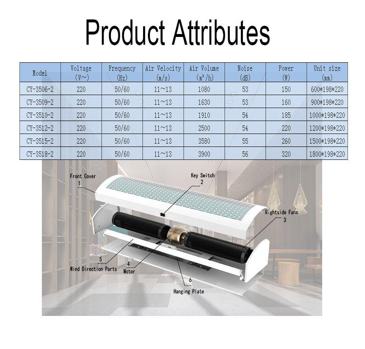 Wholesales Cross Flow Industrial Door Air Curtains