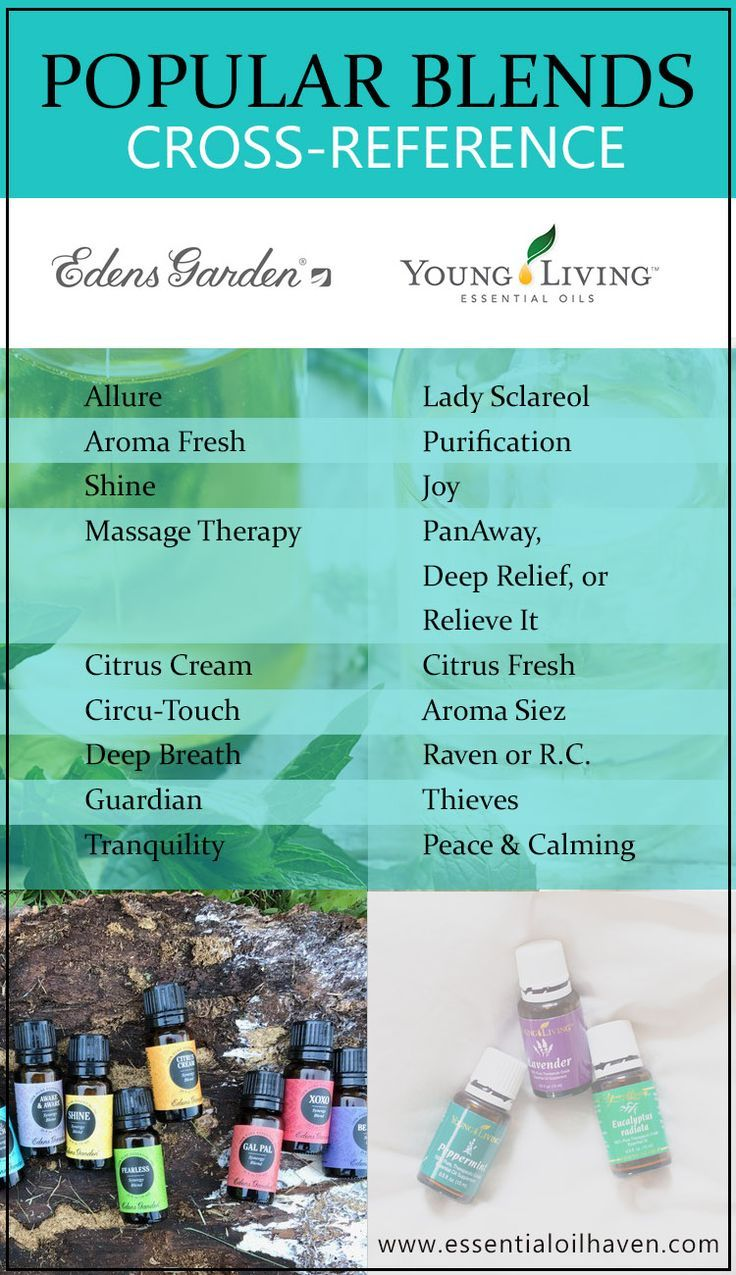 Pin on Essential Oil Brand Reviews