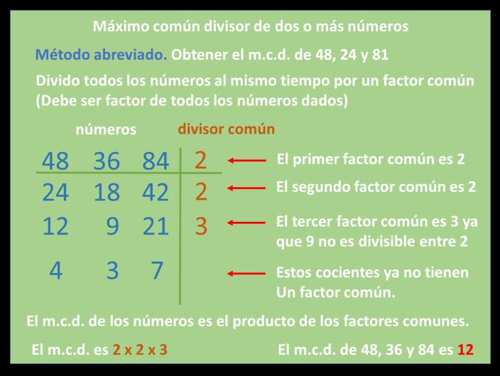 Máximo Común Divisor Divisor Multiplos Y Divisores Divisores Comunes