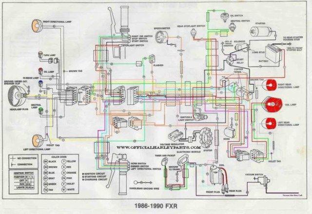10 Sportster Wiring Diagram Wiringde Net Diagram Electrical Diagram Chopper