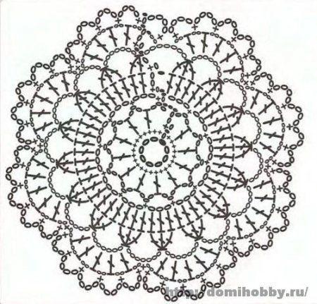 Patrones de Mandalas en Crochet (Free crochet patterns