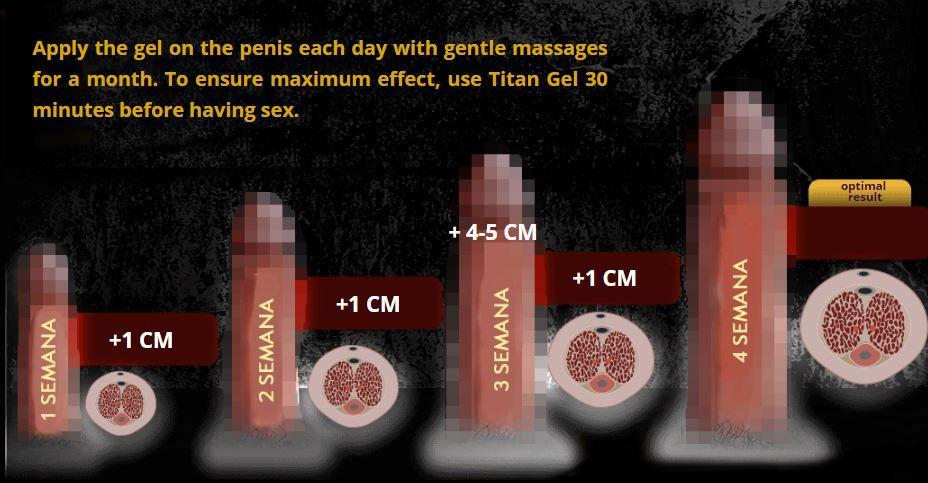 Pin On Penis Enlargement