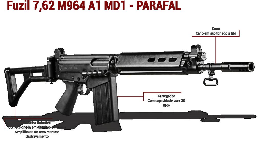 Resultado de imagen para IMBEL M964