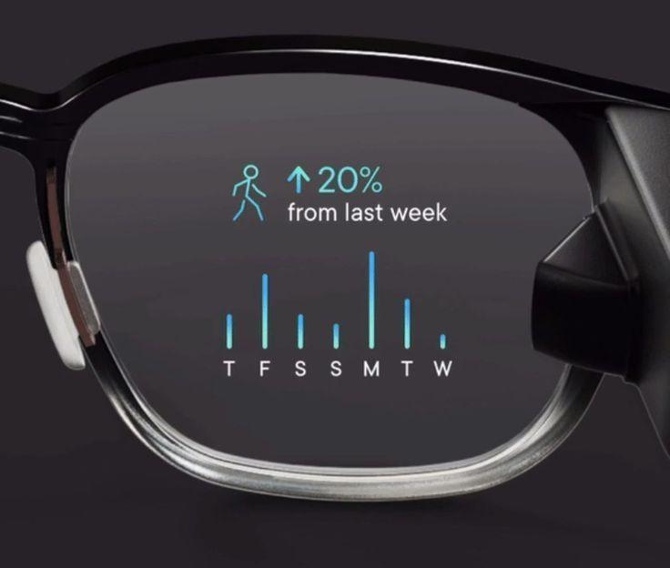 Technology Gadgets Google Glass Nanotechnology