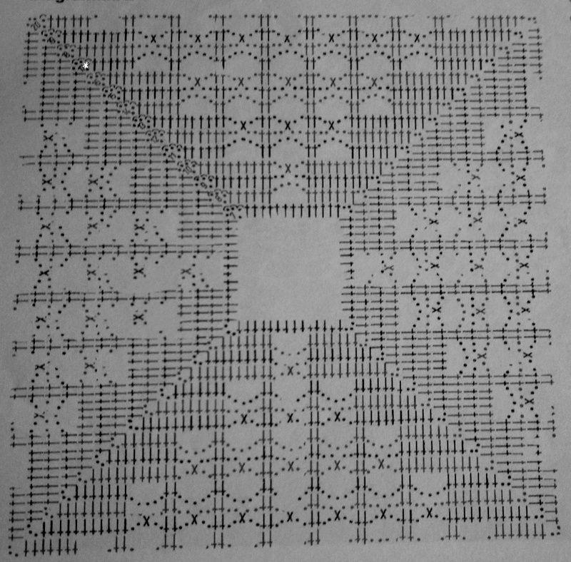 Cuscino Portafedi Uncinetto Schemi Cuscino Fedi Crochet Squares