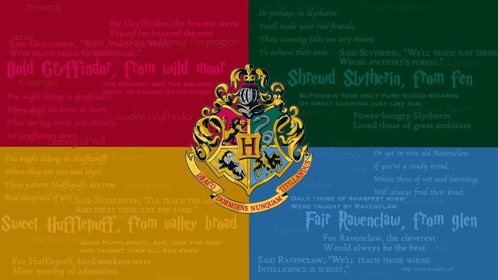 HD Hogwarts Crest and Houses Wallpaper by emilycorene