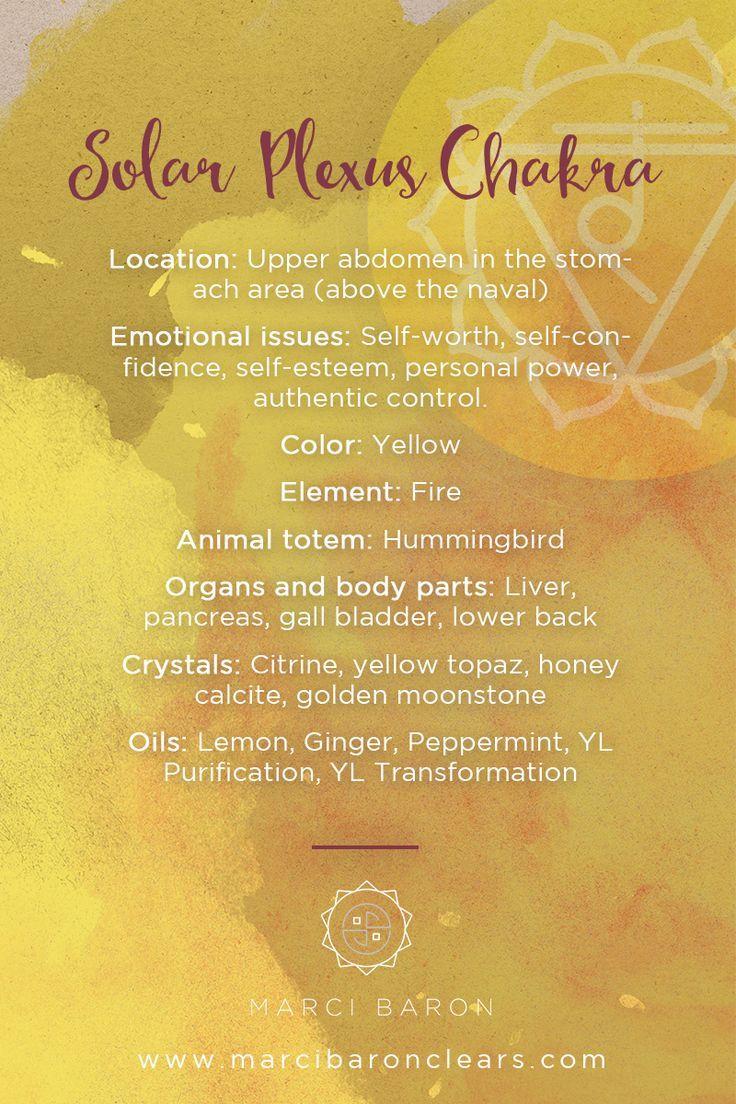Healing Your Solar Plexus Chakra | CHAKRAS {understanding+