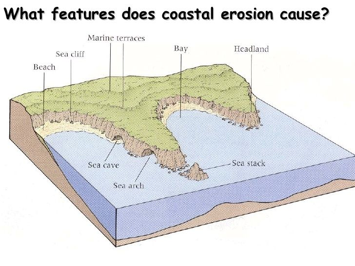 erosion wave - Sök på Google | Geology, Earth science ...