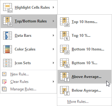 Conditional Formatting In Excel Data Bar Color Scale Excel