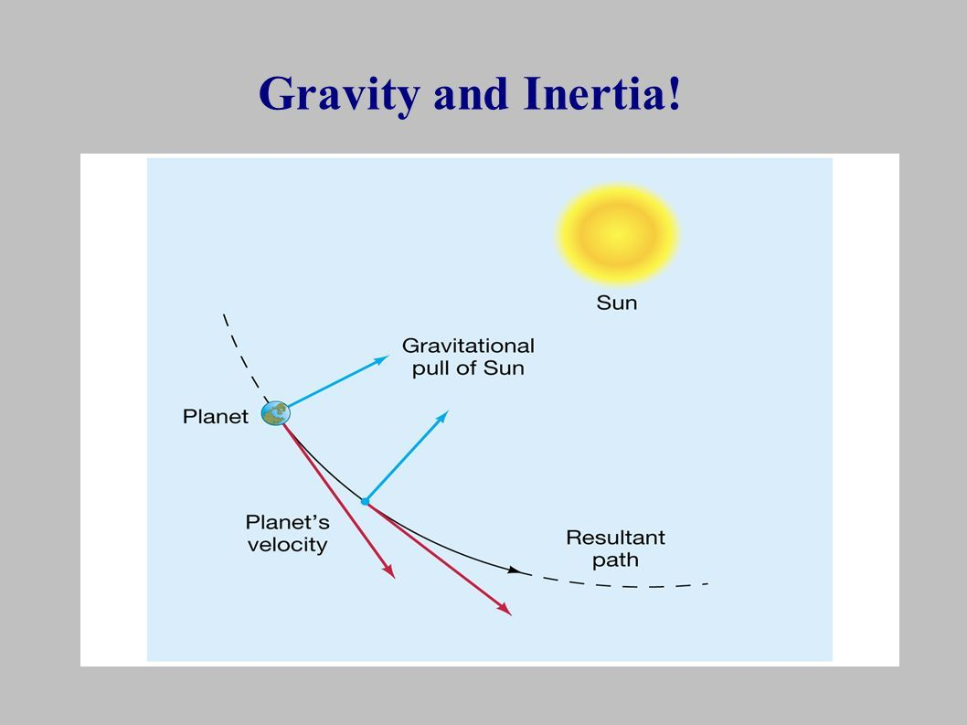 Law Of Universal Gravitation Examples