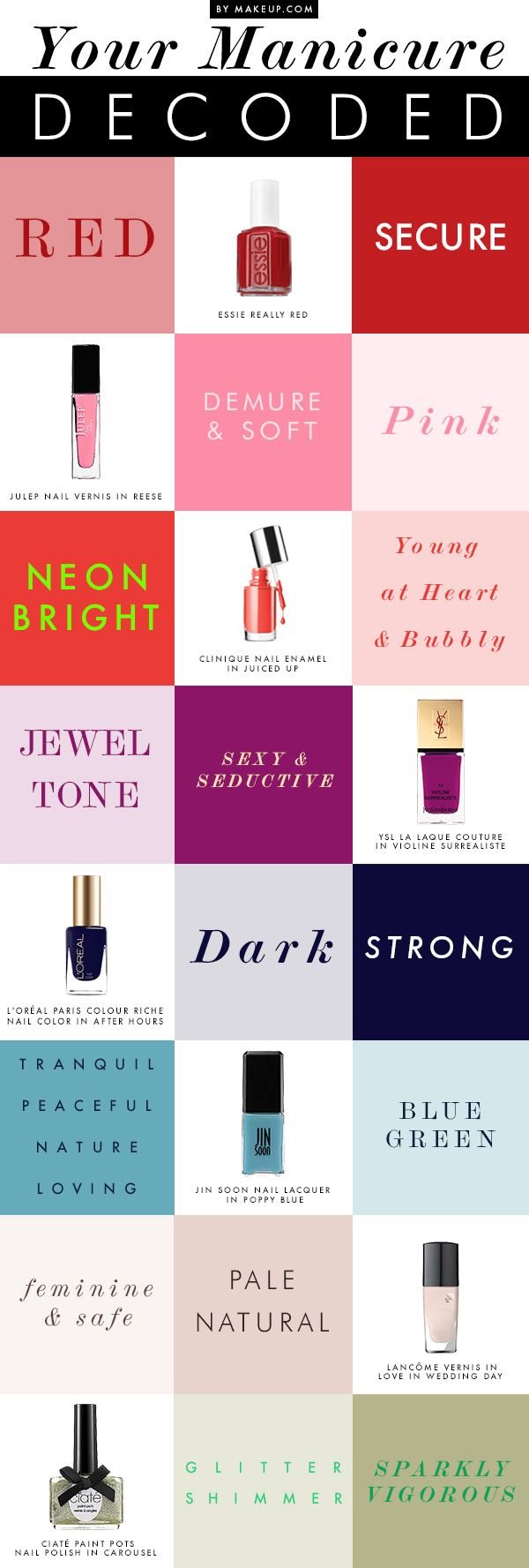 What does your nail polish say about you?   ¡Uñas!   Pinterest ...