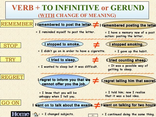 gerund and infinitive with images to share - Google Search ...