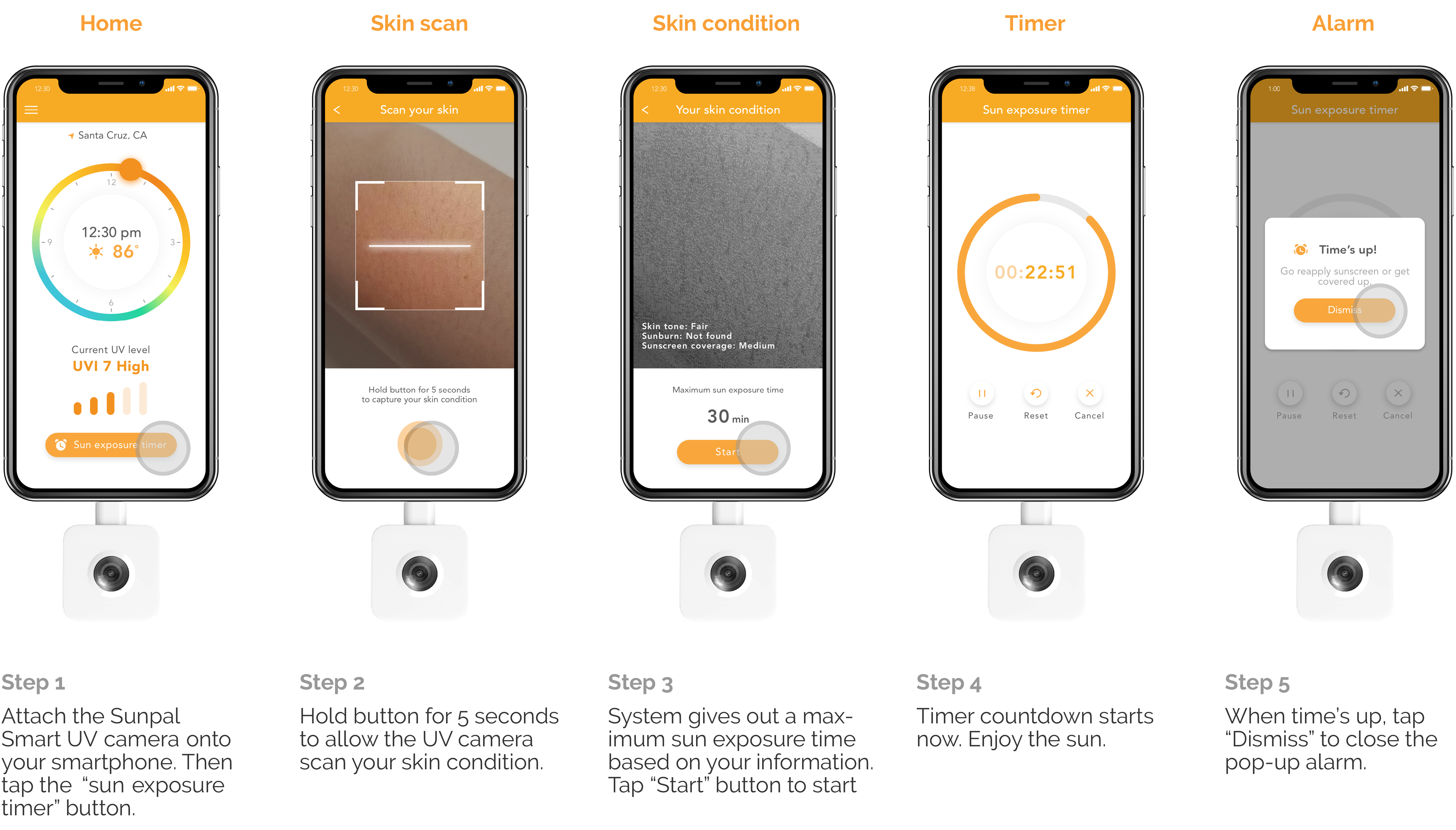 Pin on portfolio design