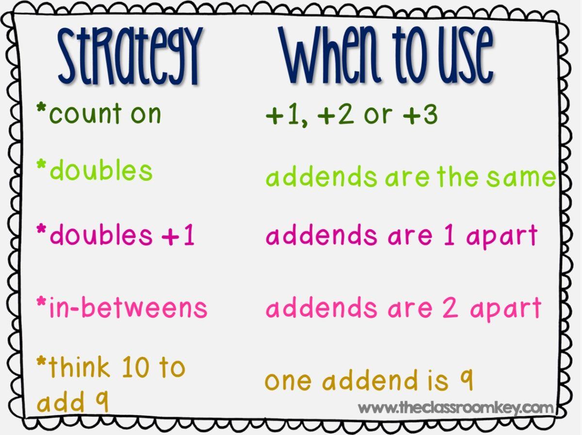 iTeach Second: 2nd Grade Teaching Resources: Freebie Friday - Math ...