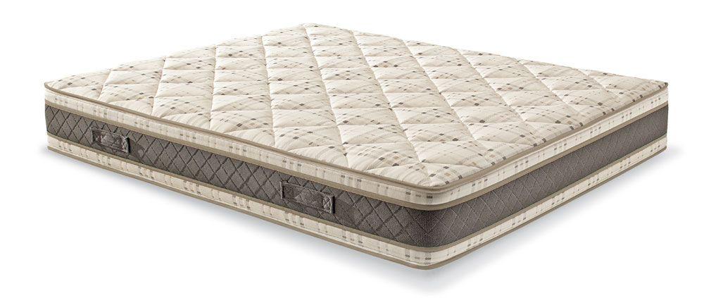 Maggiore è l'apertura della cellula, più il materasso è elastico e. Silio Materasso Schiuma Singolo Vendita Mobili Online Mattress King Size Furniture