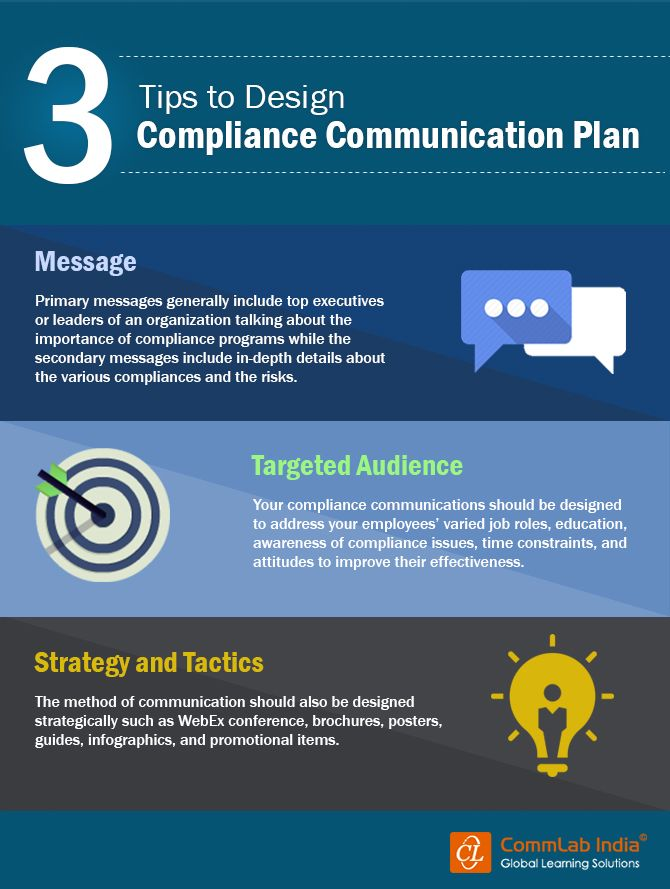 3 Tips to Design Compliance Communication Plan Infographic - work plan
