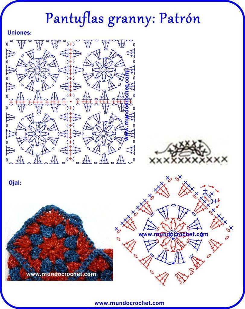 Pantuflas crochet cuadrados granny | De todo Crochet | Pinterest ...
