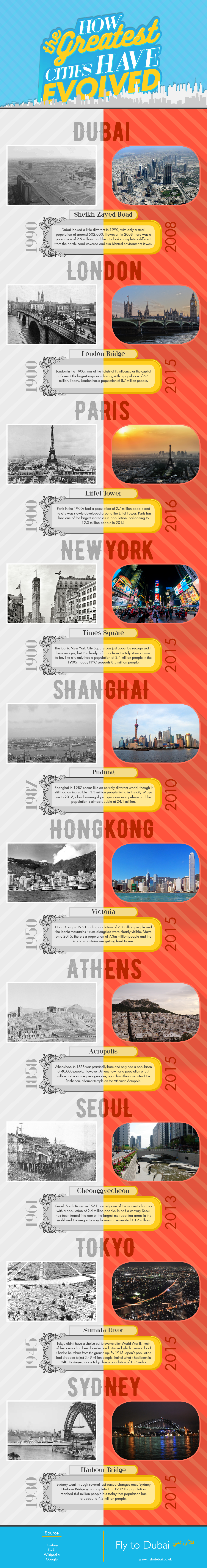 How the Greatest Cities Have Evolved #Infographic