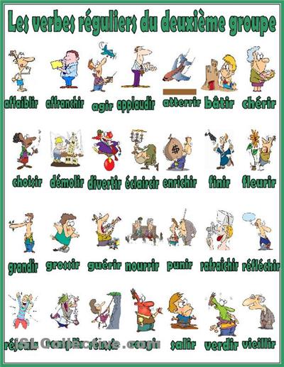 Les Verbes Du 2e Groupe Exercice Verbe Verbe Verbes Francais
