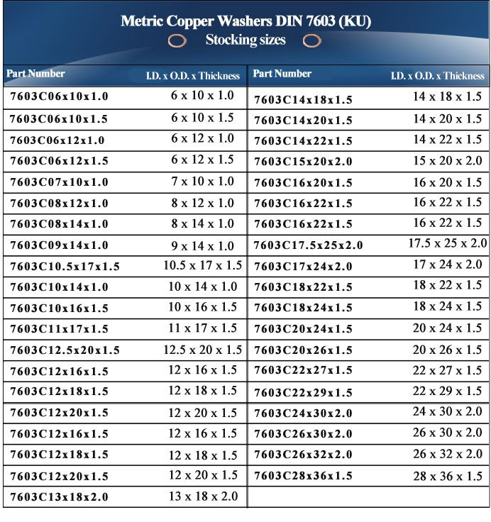 Washer Size Chart | Click Here for Specification Sheet in ...