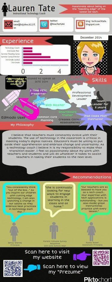 A resume infographic! Love it! Have students create one - you - technology coach sample resume