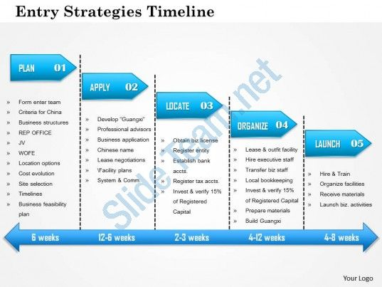 1114 entry strategies timeline powerpoint presentation Slide01 ...