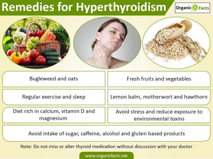 Hyperthyroidism Natural Treatment Food