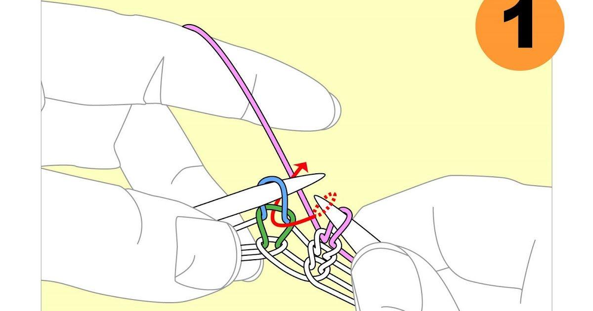 Techknitting Knitting Into The Stitch Below Knitting Pinterest