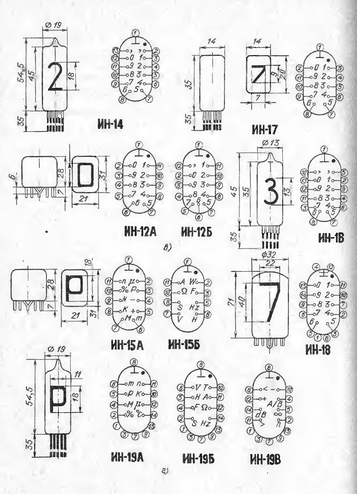 How Different Soviet Nixietubes Vary In Serie Tubes