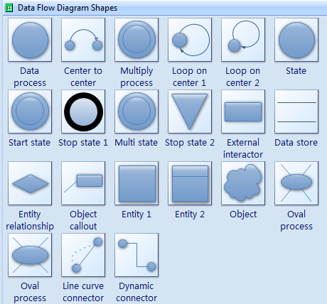 data flow diagrams symbolsedraw software computer