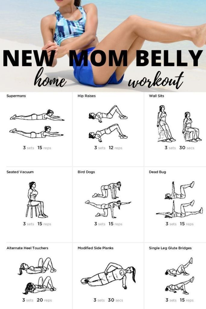 If you just had a baby and looking to strengthen your core then try this new mom belly workout you c...