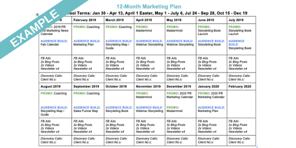 Your 12 Month Marketing Plan Template And Example