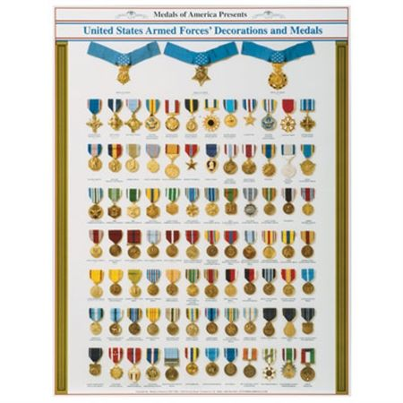 U s military medals chart us medals chart small medals of