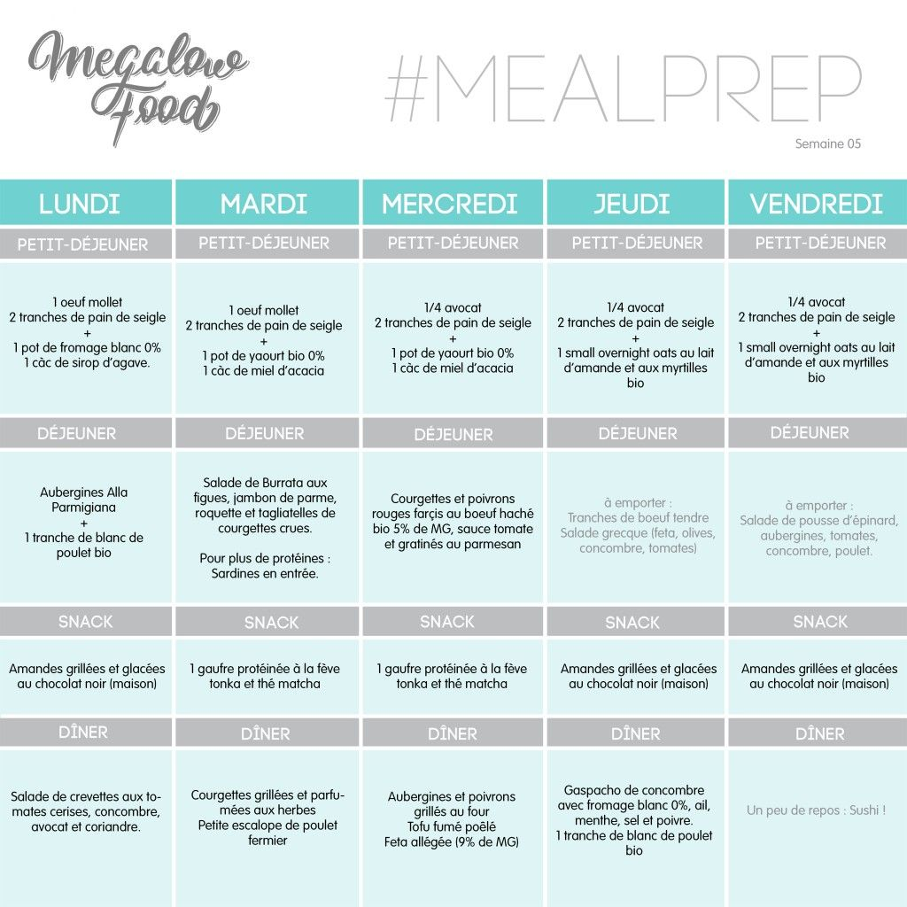 one week of healthy amp lowcarb meal plan une semaine de