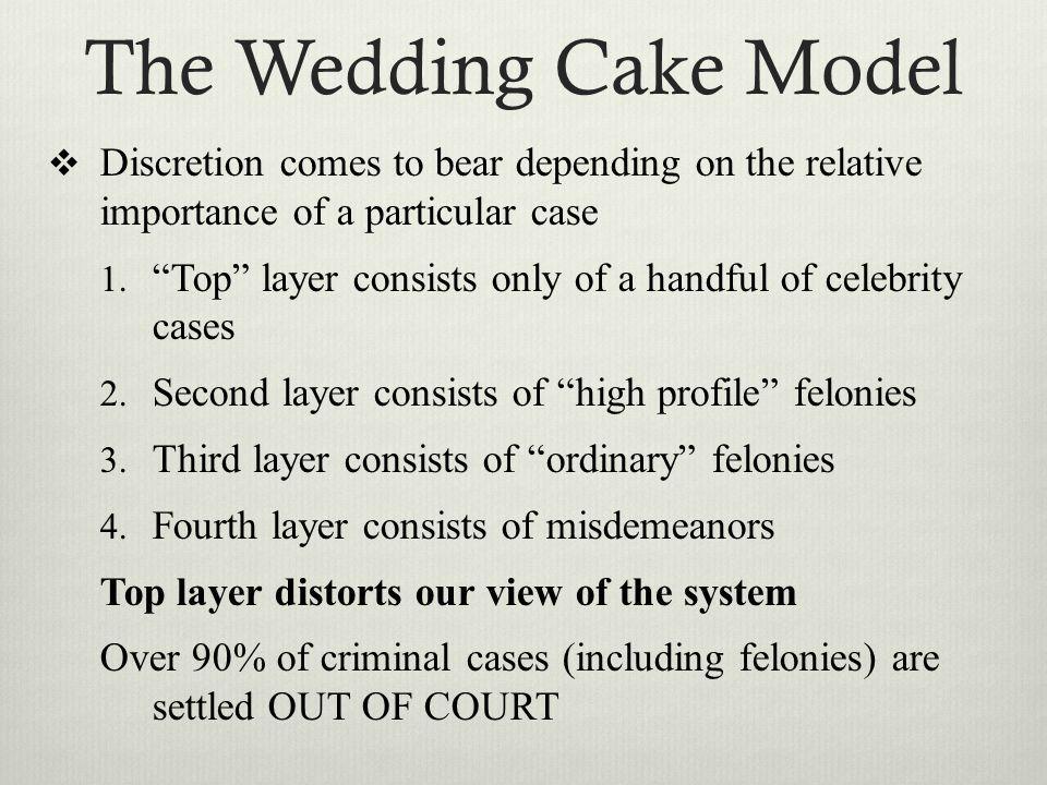 Image Result For Wedding Cake Model Of The Criminal Justice System Wedding Cake Model Cake Models Criminal Justice