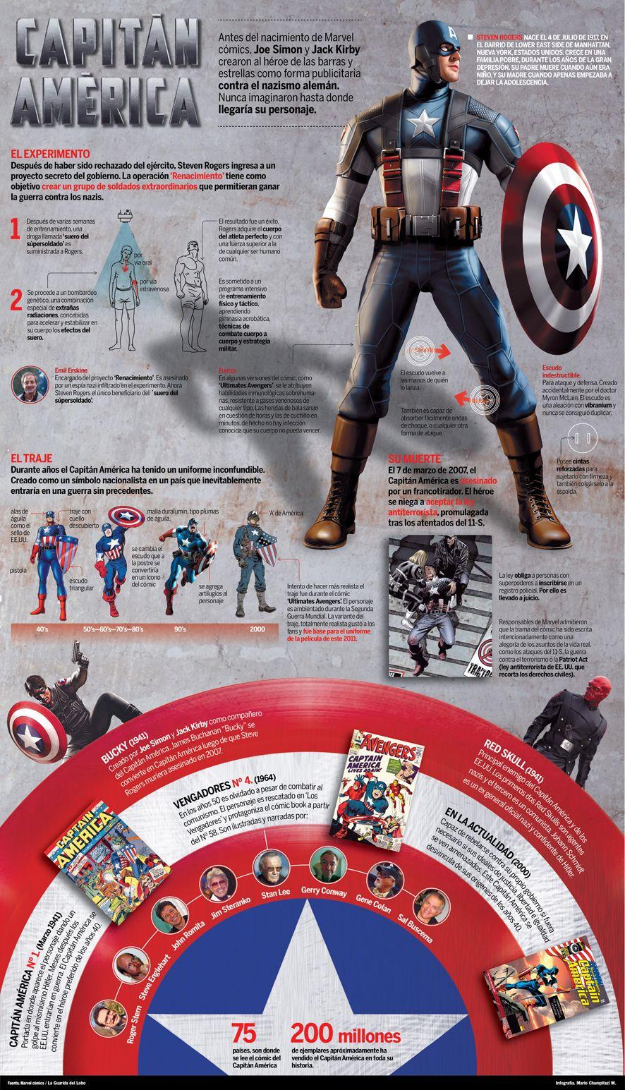 Infografias Sobre Superheroes Frikinet Infografas Iron Man Circuit Superhros Marvel Comics Logostore