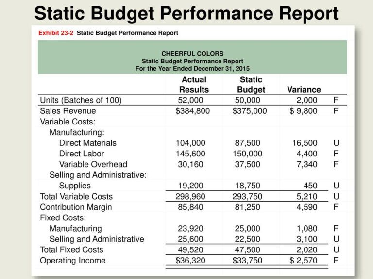 Flexible Budgets And Standard Cost Systems Ppt Download Regarding Flexible Budget Performance Report Template Budgeting Report Template Email Programs