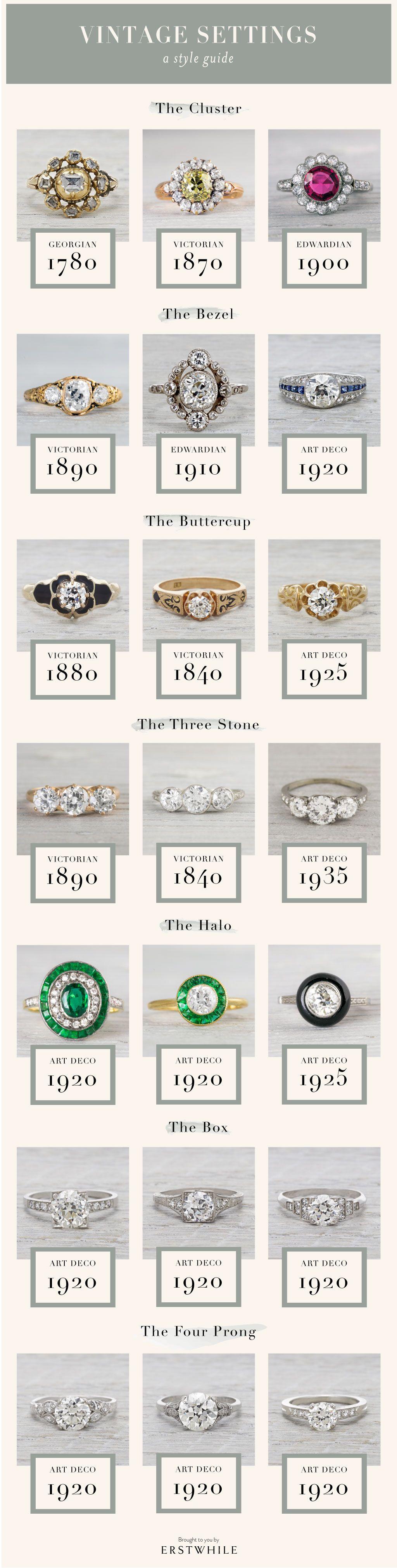 Fresh Mens Wedding Rings Style Guide
